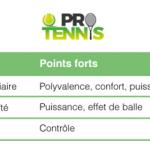 Plan de cordage pour raquette de tennis